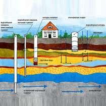 Бурение скважин на воду, в г.Пинск