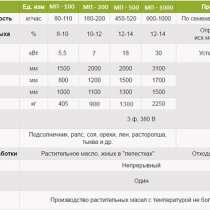 Пресс для отжима масла холодным способом в Челябинске, в Челябинске