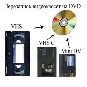 Оцифровка видеокассет в Хабаровске в любой день, в Хабаровске