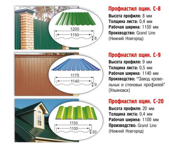 Профнастил С-8, МП-20, плоский лист, сетка-рабица
