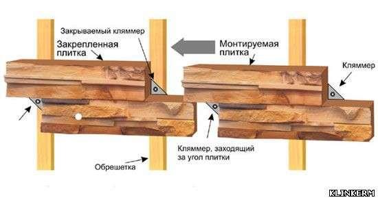 Цокольная плитка с креплением на саморезы