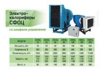 Электрокалориферные установки, в Чебоксарах