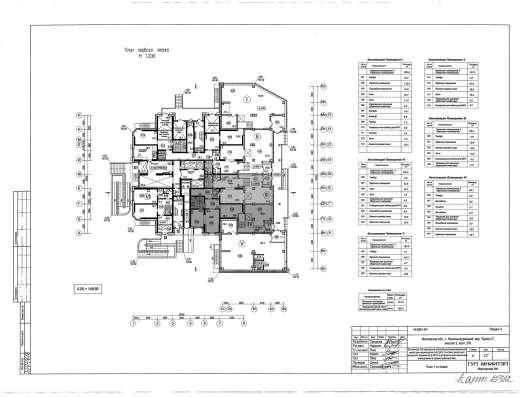 Сдам торговое помещение 85 м²