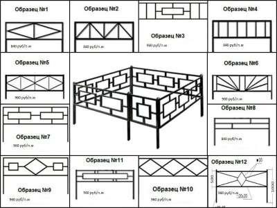 Металличесие ритуальные ограды: