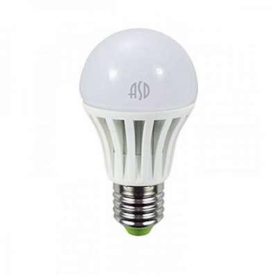 Светодиодное освещение в Челябинске по оптовым ценам!
