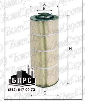 Фильтр для порошковой окраски